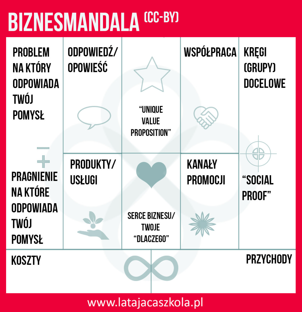 biznesmandalacolor